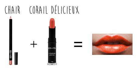 bouche corail BYS crayon à lèvres chair rouge à lèvres longue tenue corail délicieux